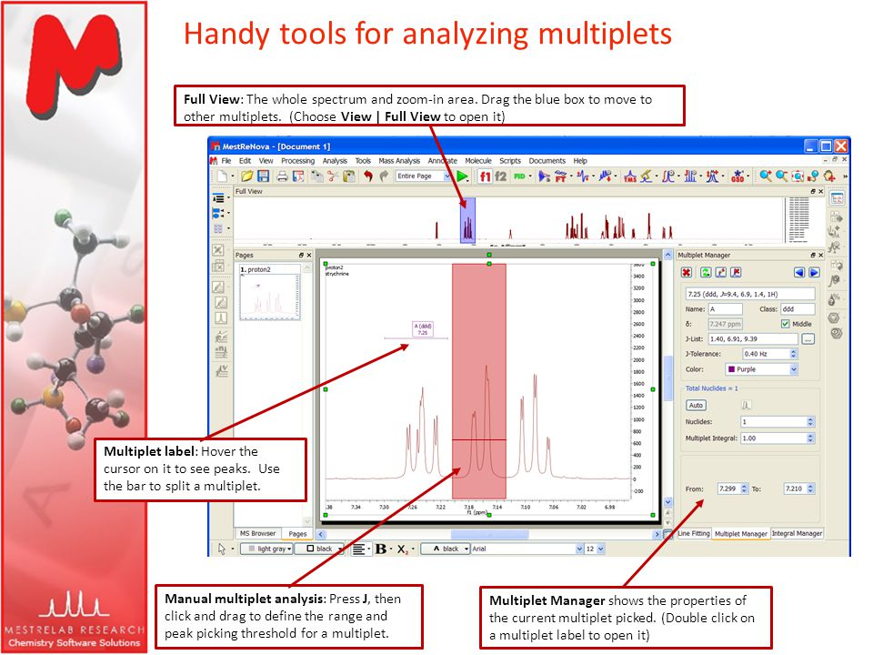 Handy tools for analyzing multiplets
