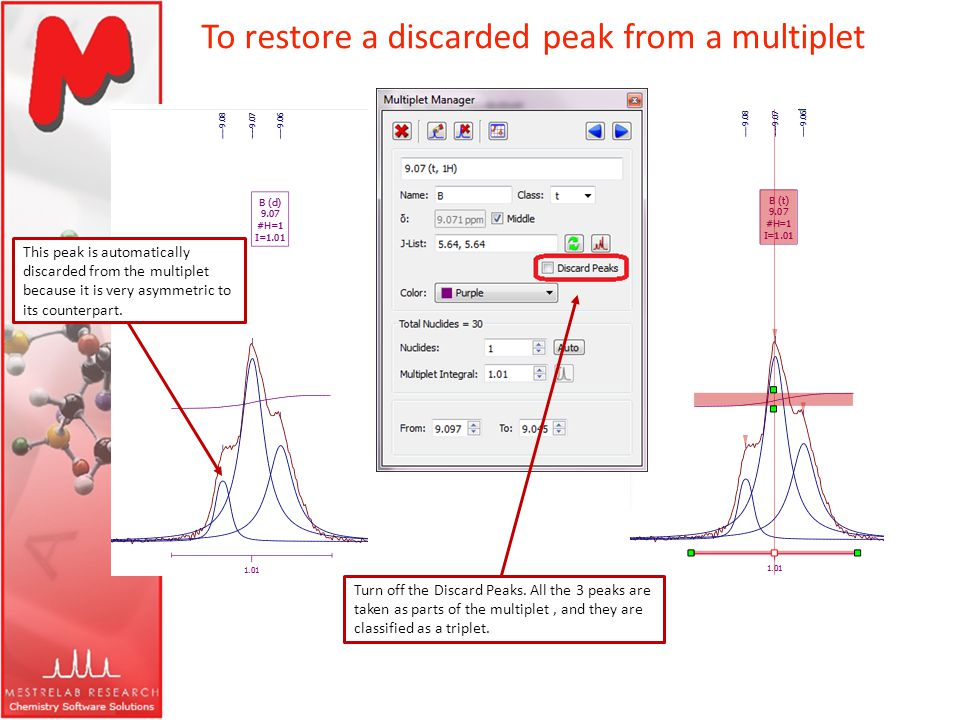 To restore a discarded peak from a multiplet