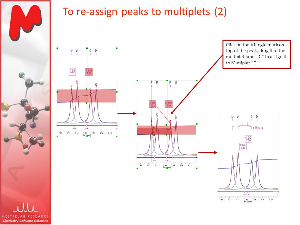 To re-assign peaks to multiplets (2)