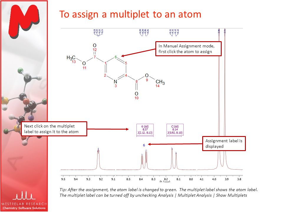 To assign a multiplet to an atom