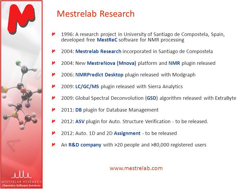 Mestrelab Research www.mestrelab.com