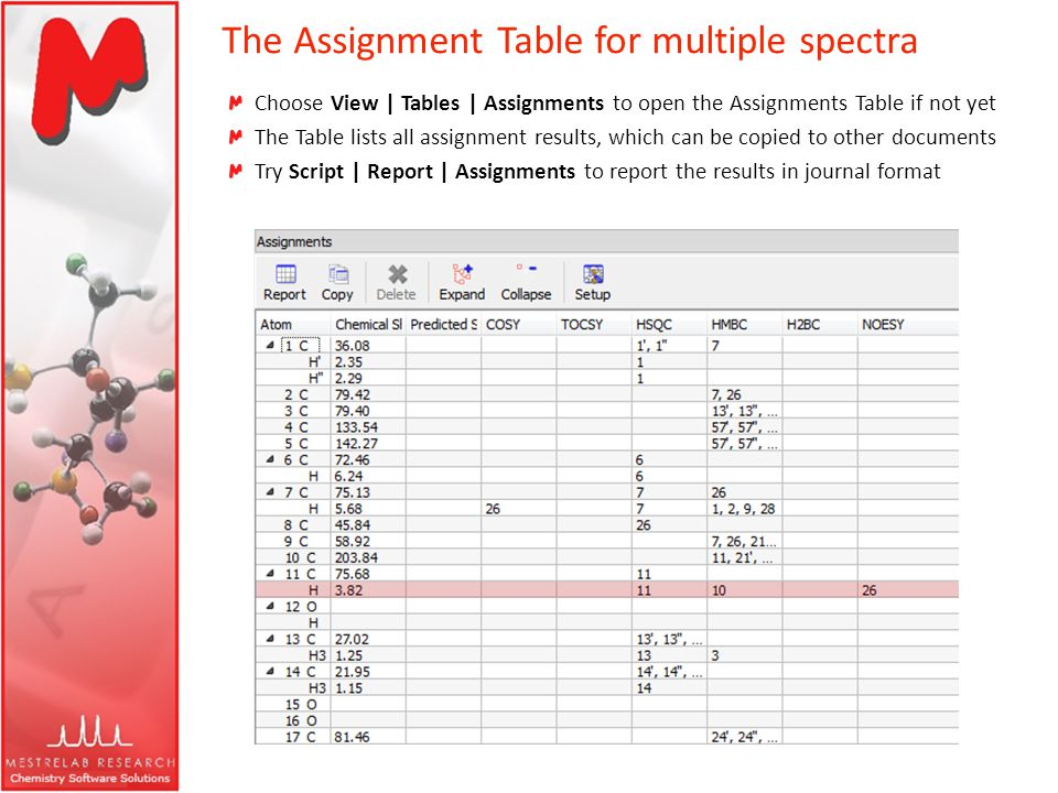 The Assignment Table for multiple spectra