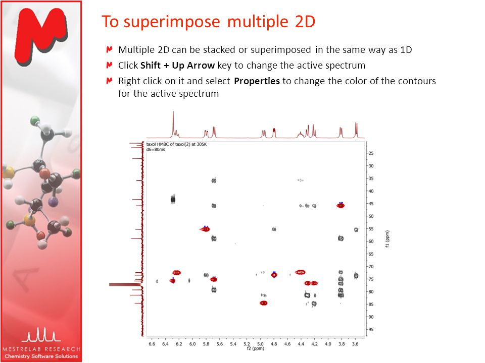 To superimpose multiple 2D