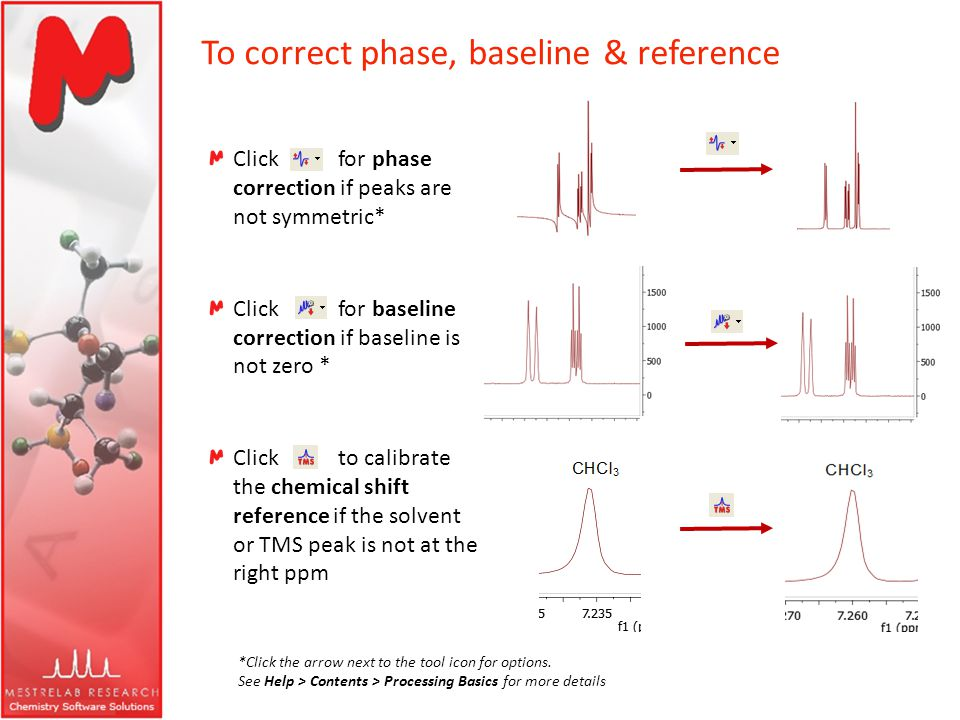 To correct phase, baseline & reference