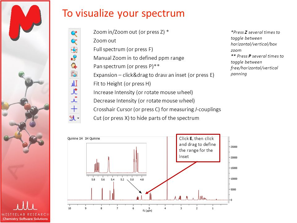To visualize your spectrum