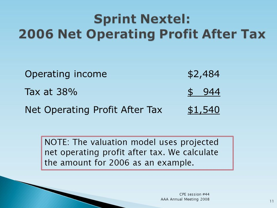 Sprint Nextel: 2006 Net Operating Profit After Tax