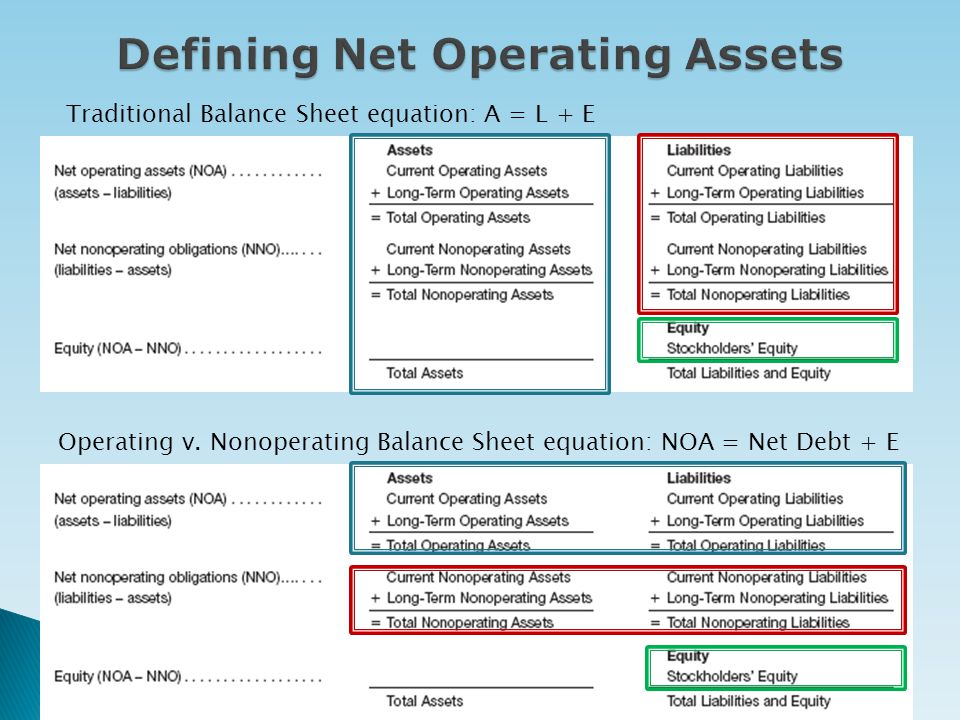 Defining Net Operating Assets