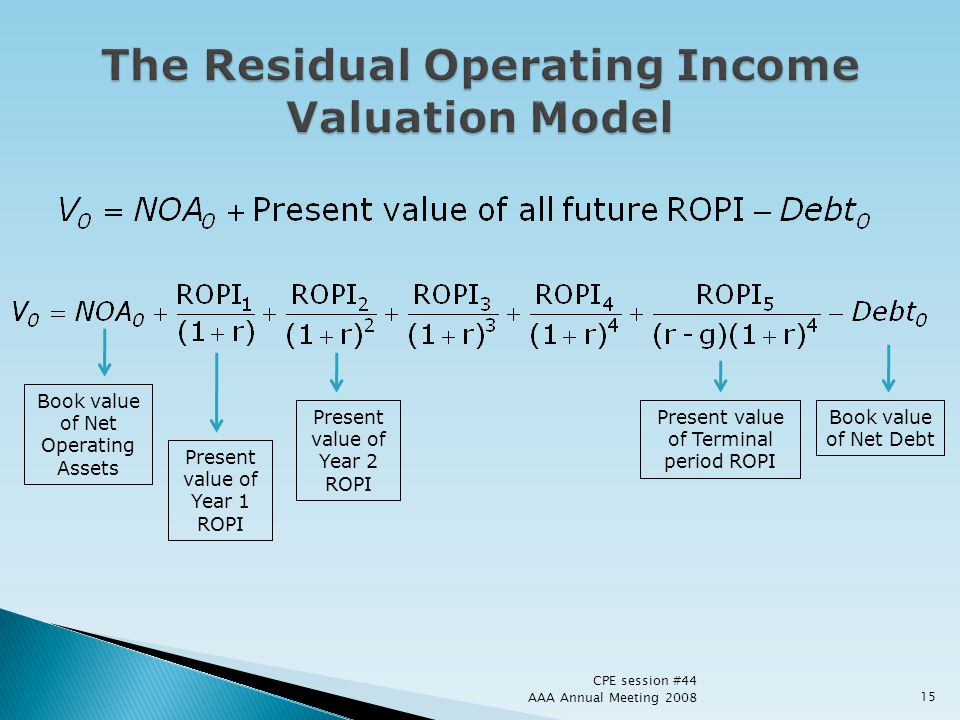 The Residual Operating Income Valuation Model
