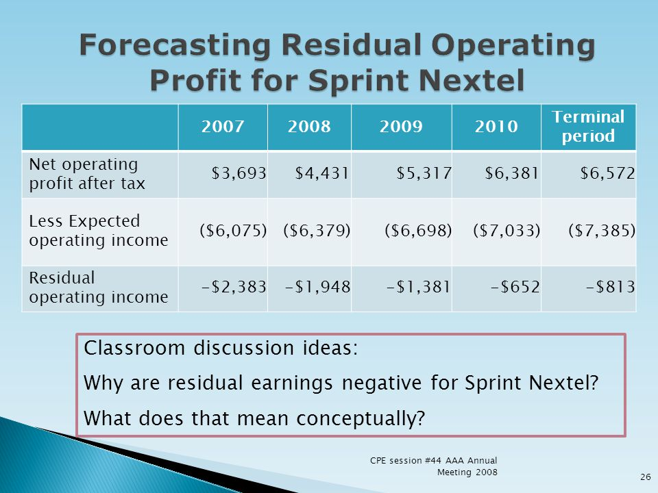 Forecasting Residual Operating Profit for Sprint Nextel