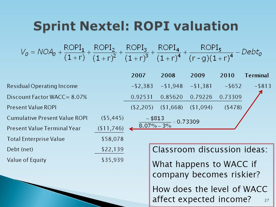 Sprint Nextel: ROPI valuation