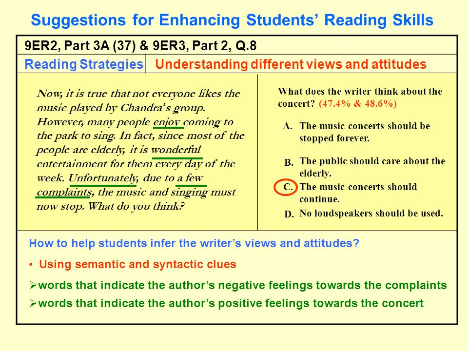 Suggestions for Enhancing Students' Reading Skills