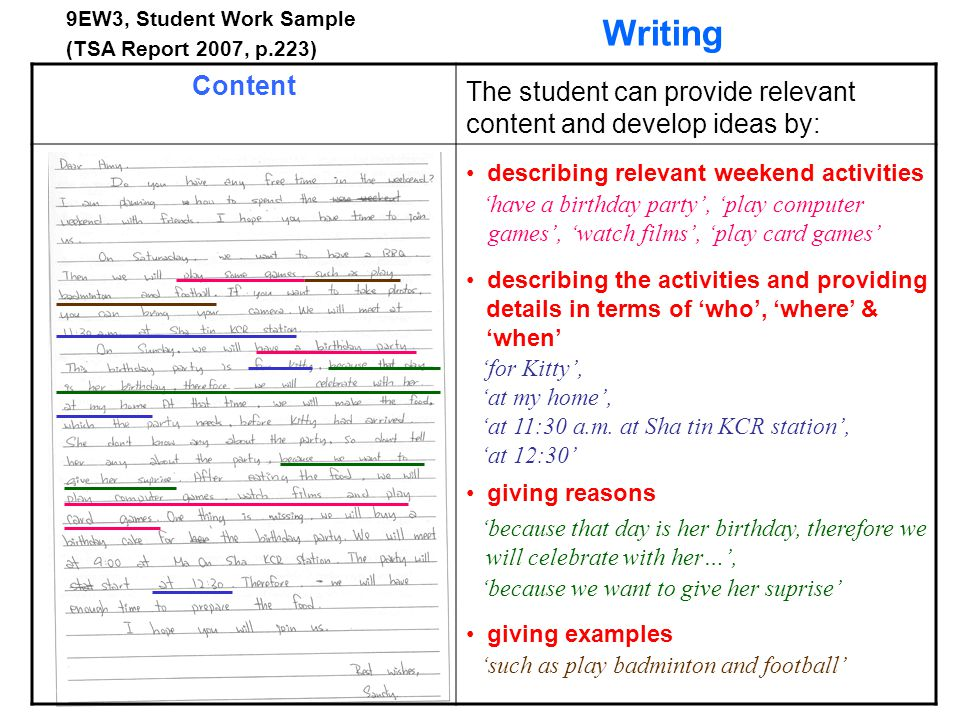 9EW3, Student Work Sample (TSA Report 2007, p.223) Writing. Content. The student can provide relevant content and develop ideas by: