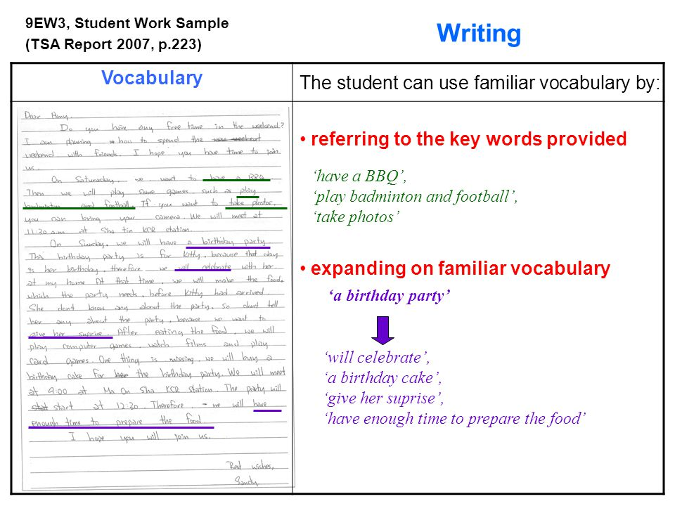 Writing Vocabulary The student can use familiar vocabulary by: