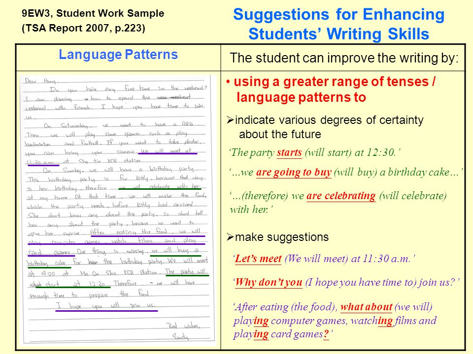 Suggestions for Enhancing Students' Writing Skills