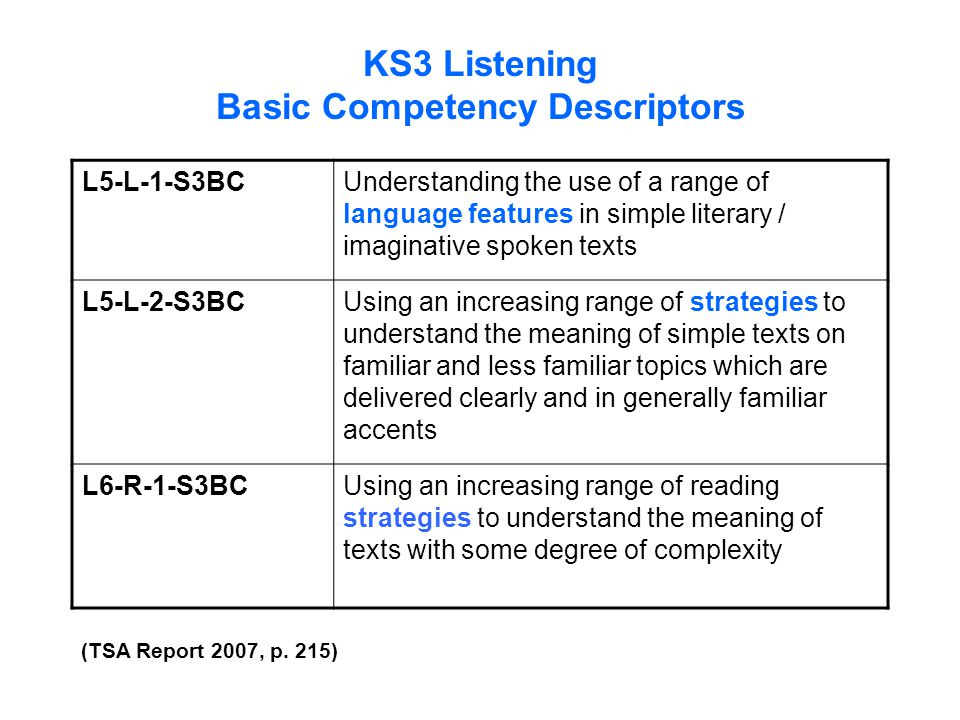 KS3 Listening Basic Competency Descriptors