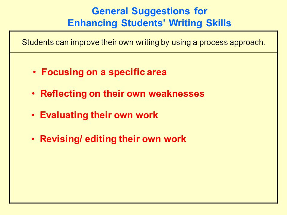 General Suggestions for Enhancing Students' Writing Skills