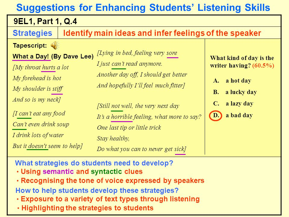 Suggestions for Enhancing Students' Listening Skills