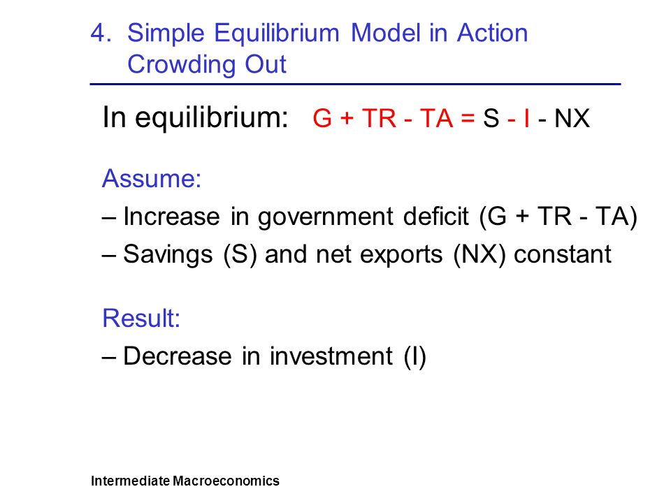 4. Simple Equilibrium Model in Action Crowding Out