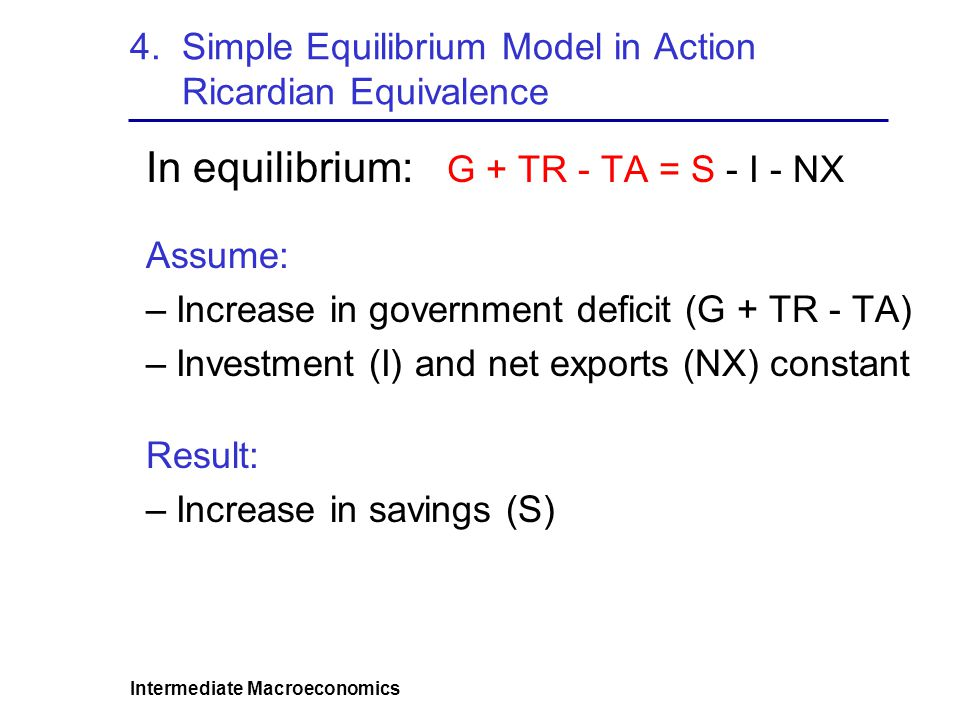 4. Simple Equilibrium Model in Action Ricardian Equivalence