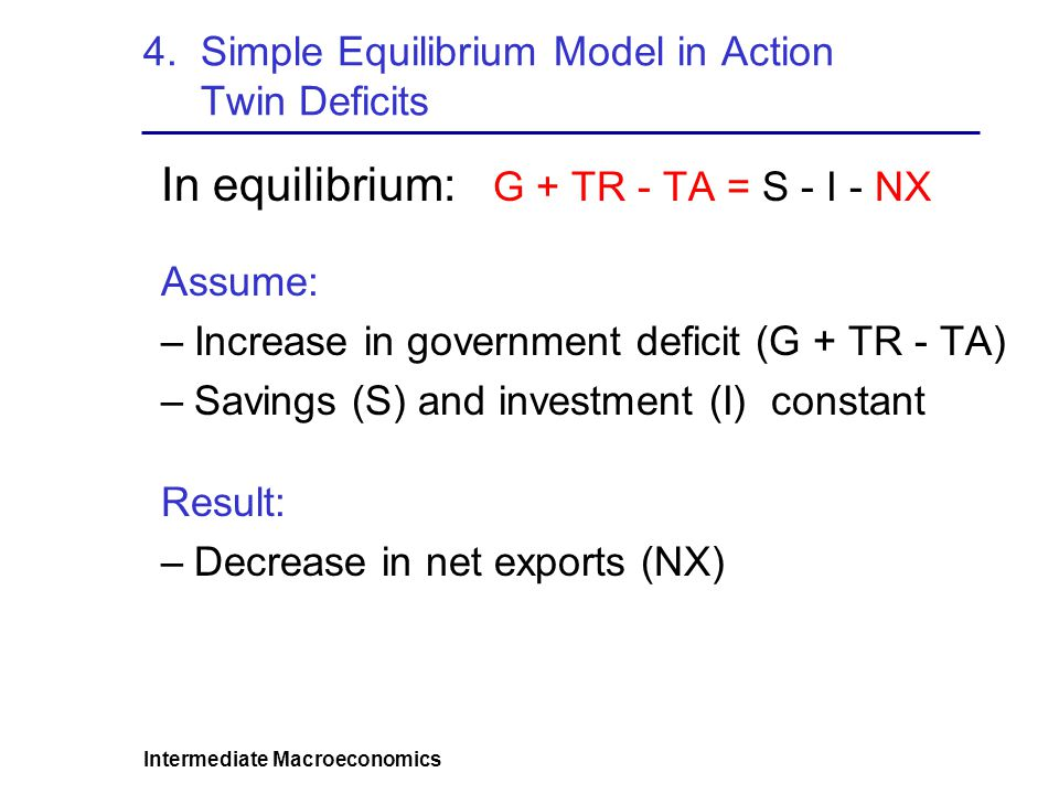 4. Simple Equilibrium Model in Action Twin Deficits