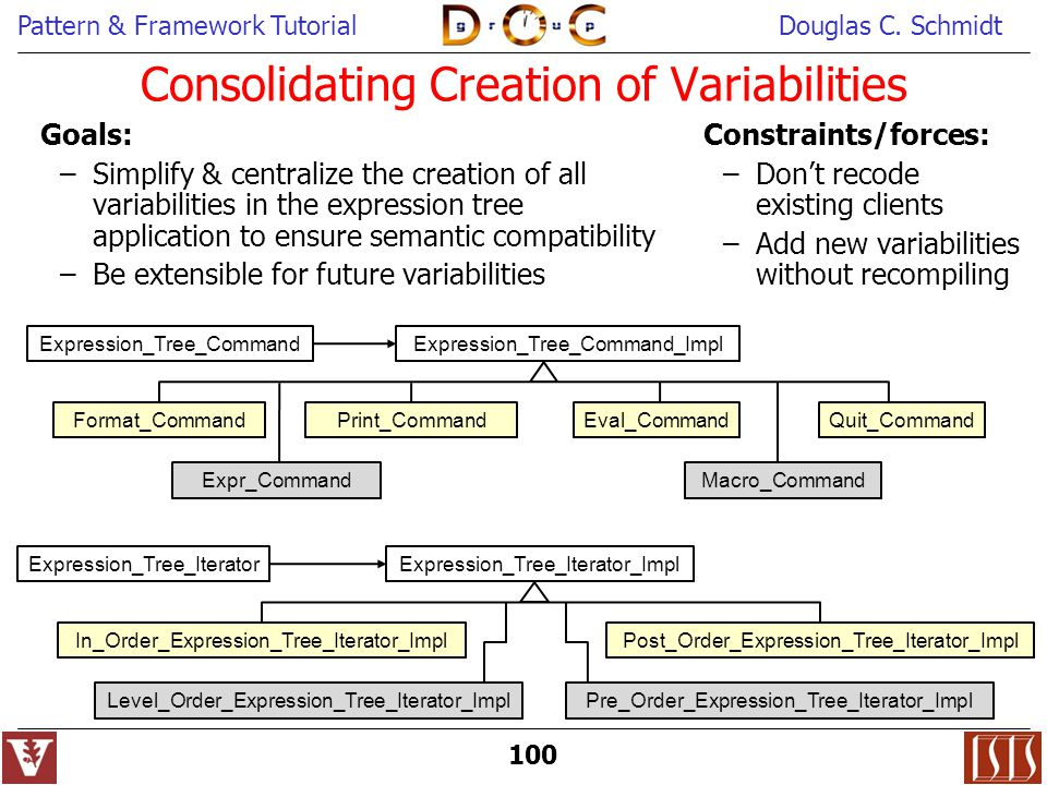 Consolidating Creation of Variabilities
