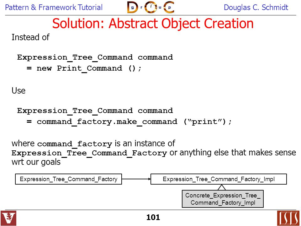 Solution: Abstract Object Creation