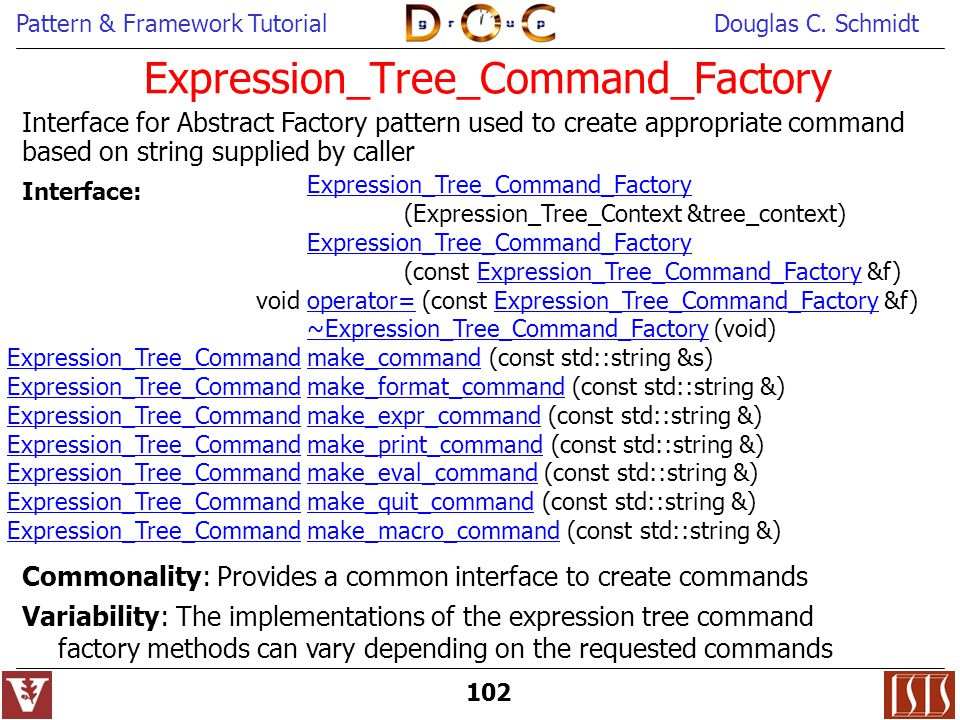Expression_Tree_Command_Factory