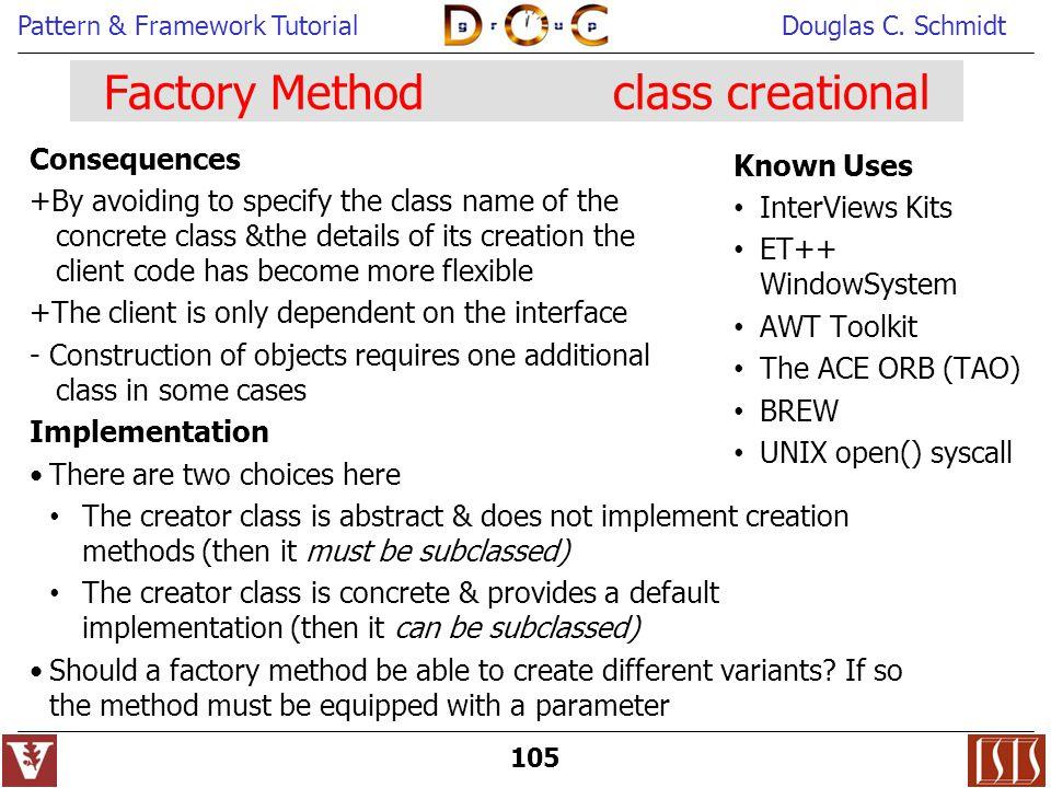 Factory Method class creational