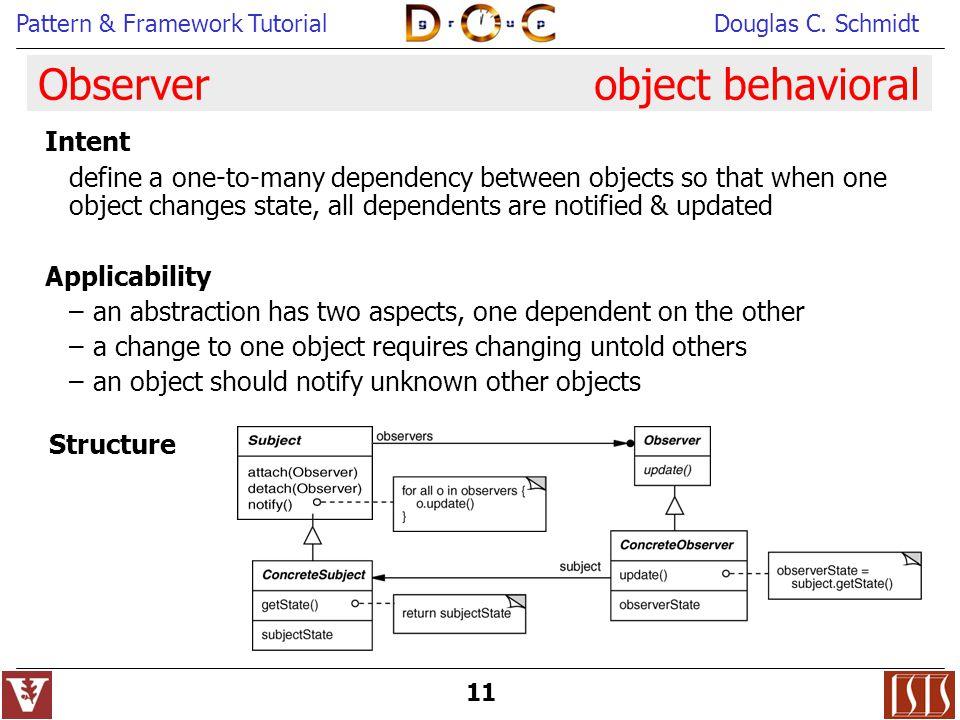 Observer object behavioral