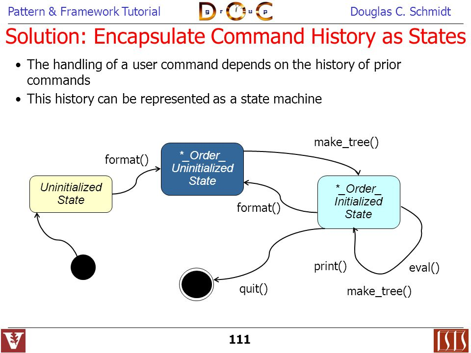 Solution: Encapsulate Command History as States