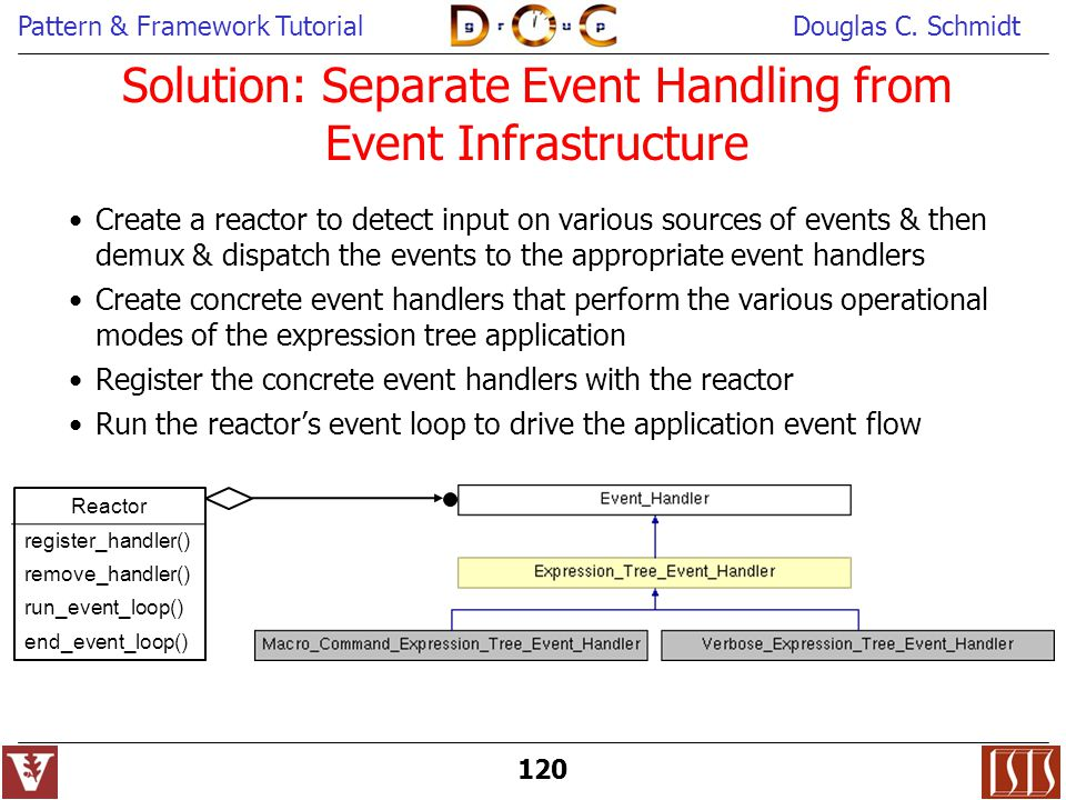Solution: Separate Event Handling from Event Infrastructure