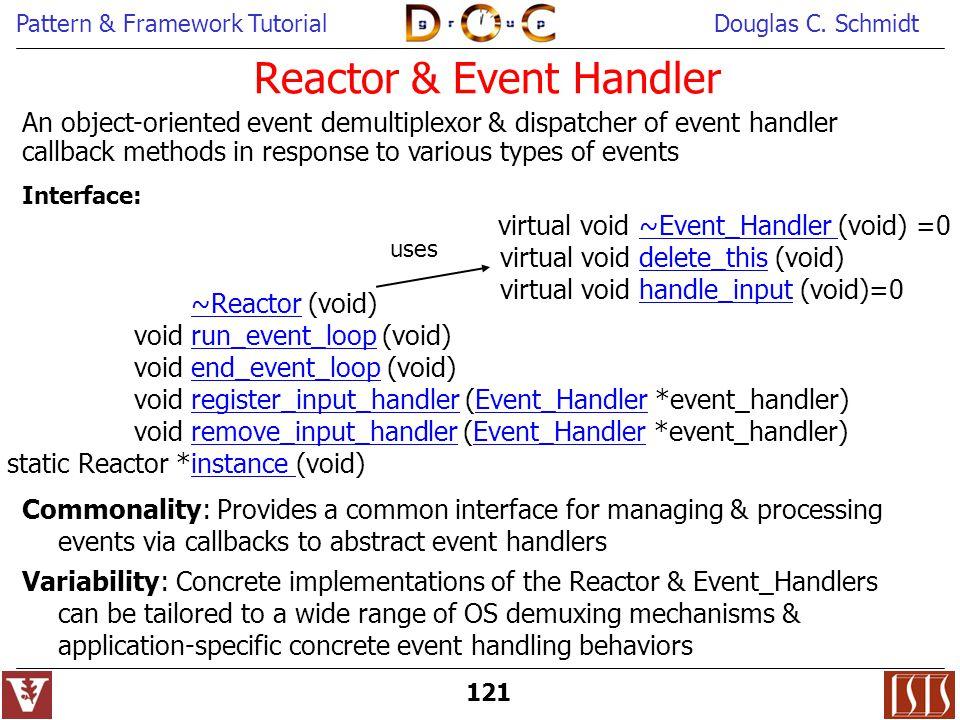 Reactor & Event Handler