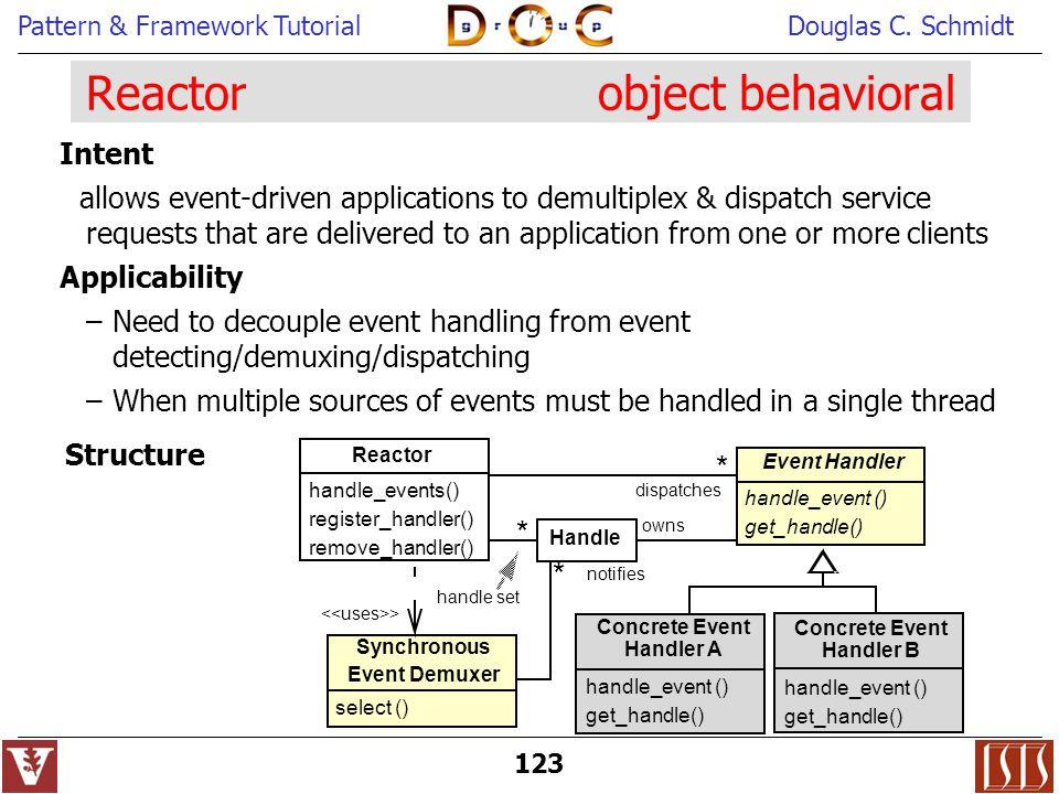 Reactor object behavioral