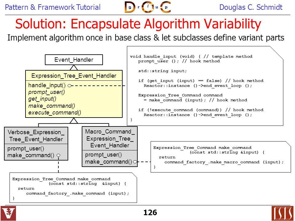 Solution: Encapsulate Algorithm Variability