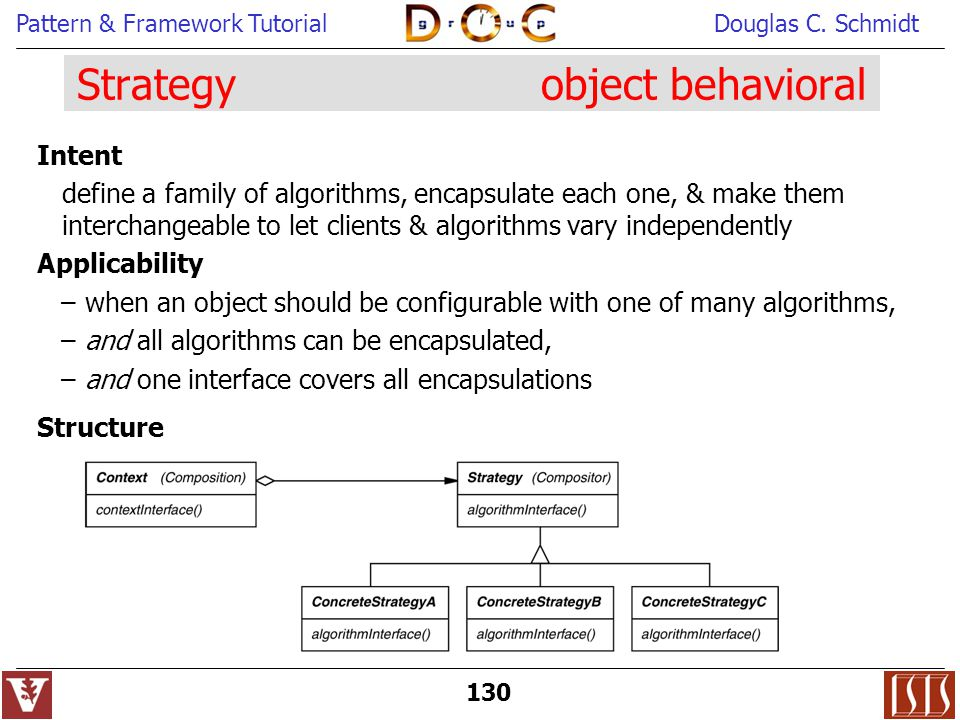 Strategy object behavioral