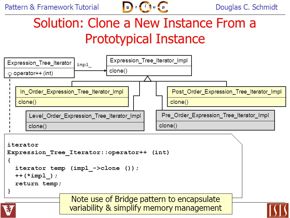 Solution: Clone a New Instance From a Prototypical Instance