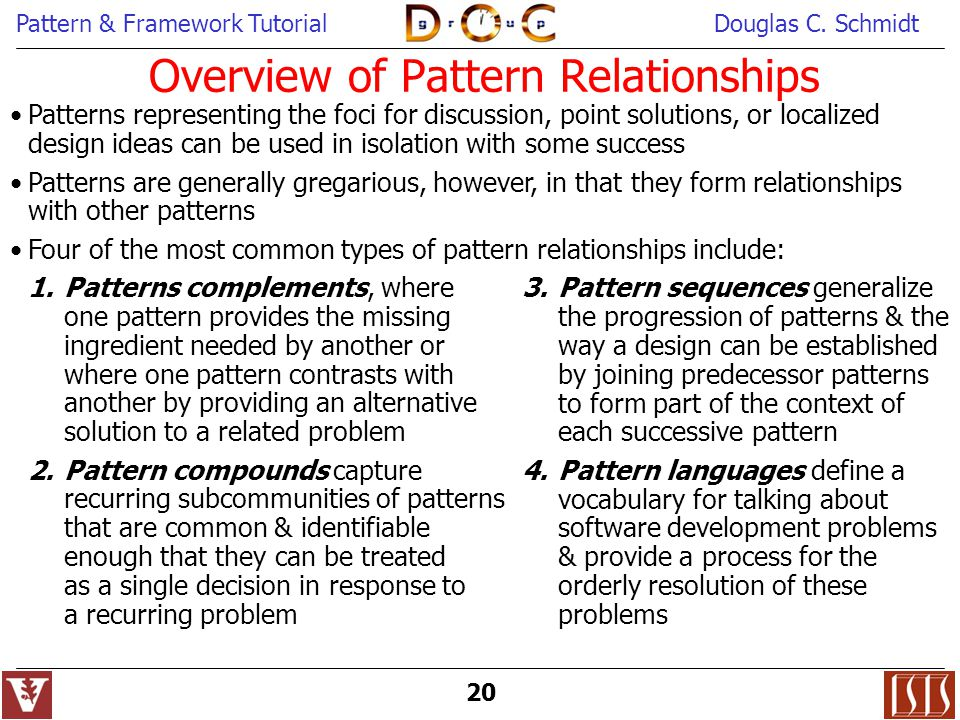 Overview of Pattern Relationships