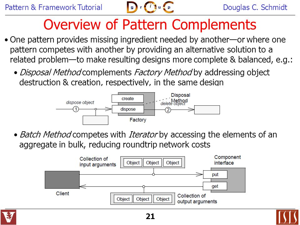 Overview of Pattern Complements