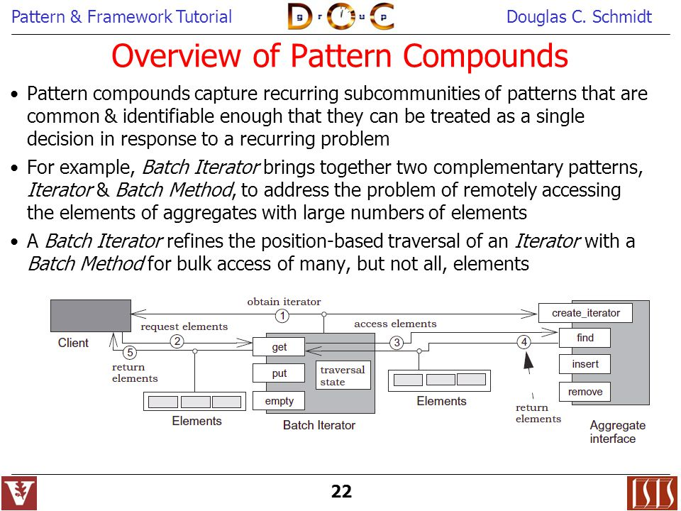 Overview of Pattern Compounds