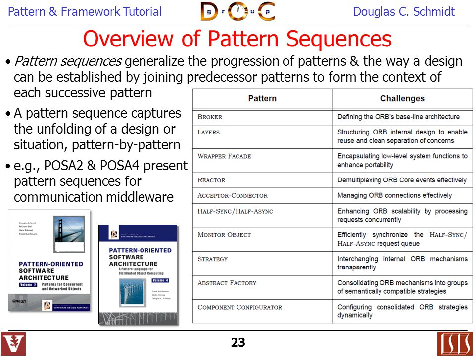 Overview of Pattern Sequences