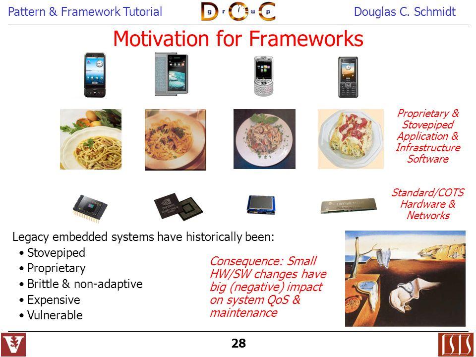 Motivation for Frameworks