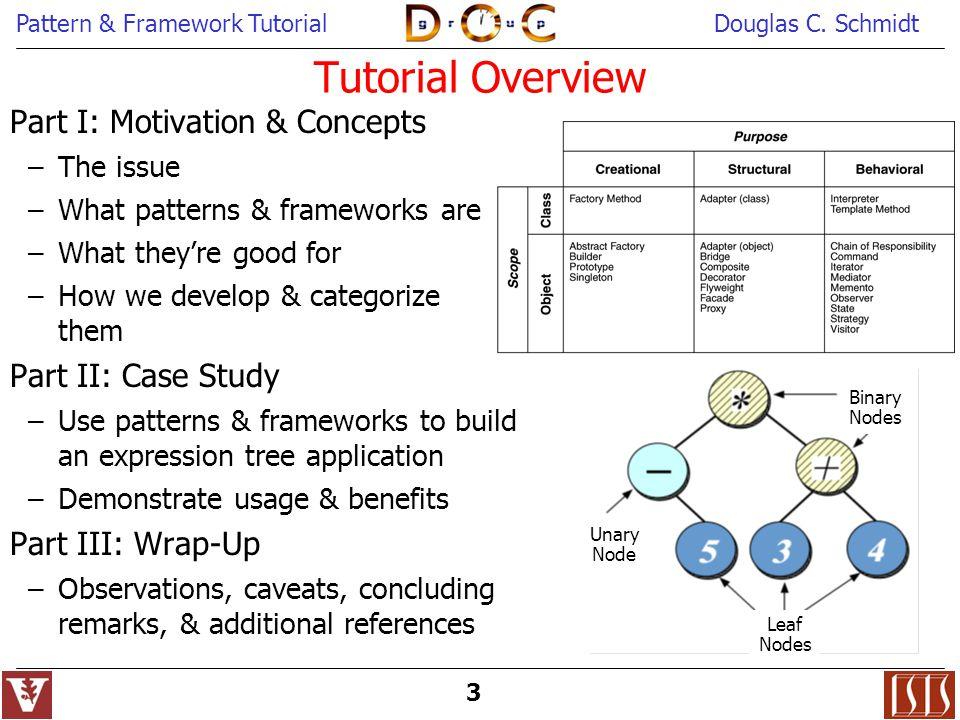 Tutorial Overview Part I: Motivation & Concepts Part II: Case Study