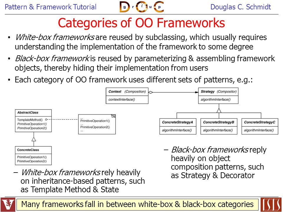 Categories of OO Frameworks