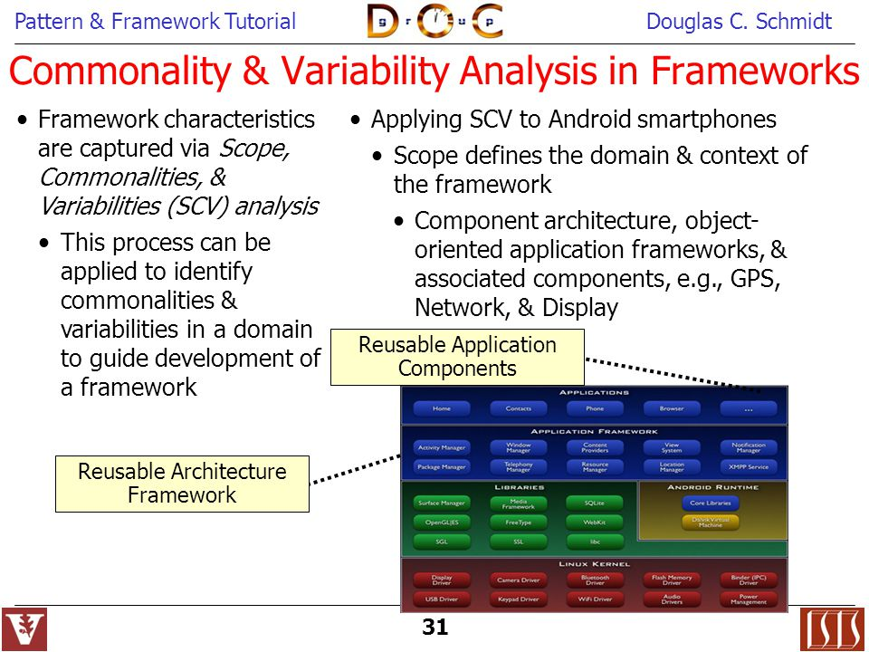 Commonality & Variability Analysis in Frameworks