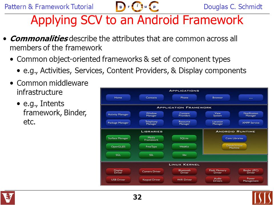 Applying SCV to an Android Framework