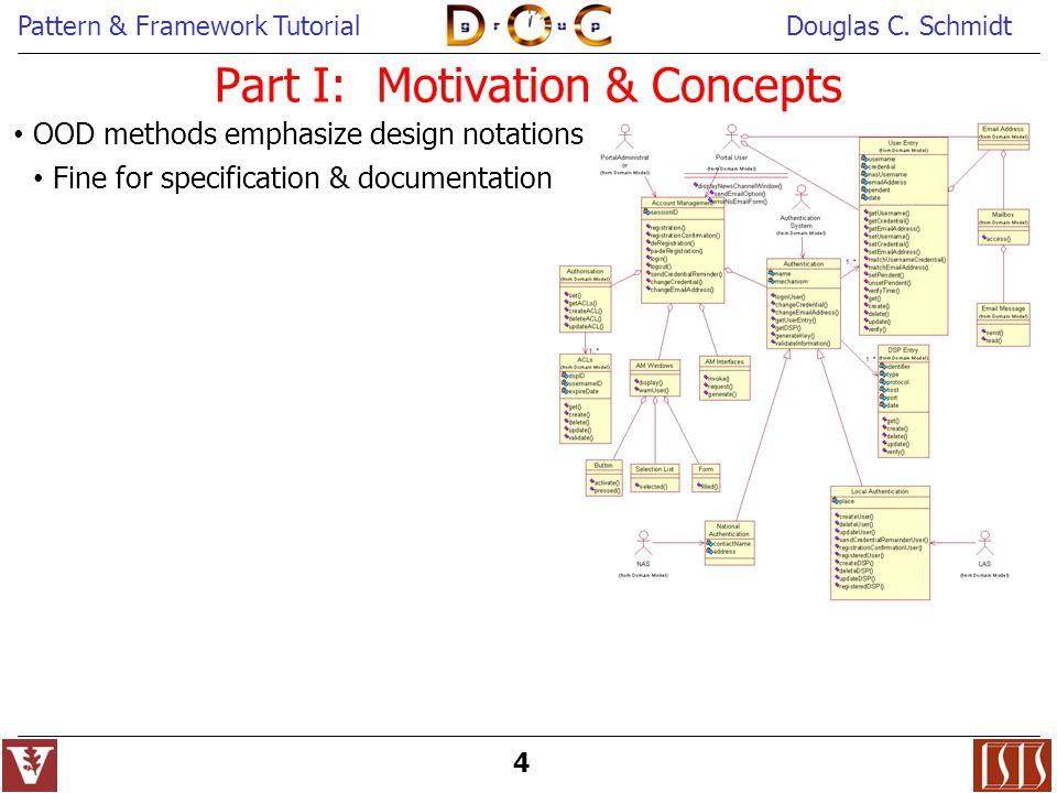 Part I: Motivation & Concepts