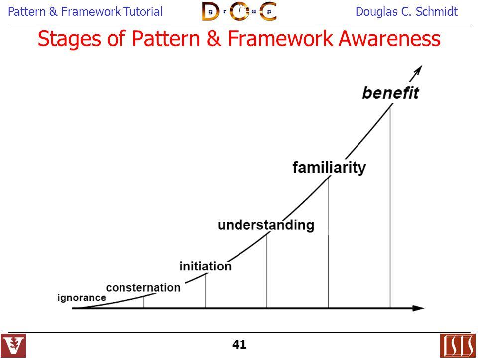 Stages of Pattern & Framework Awareness