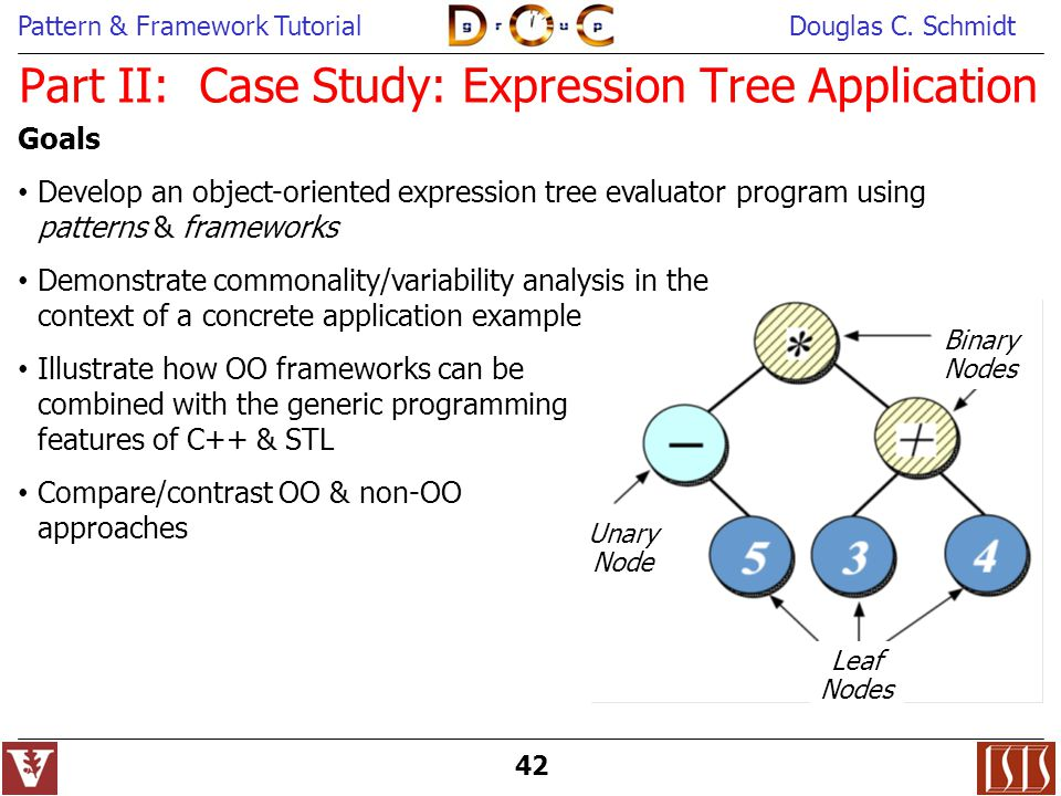Part II: Case Study: Expression Tree Application