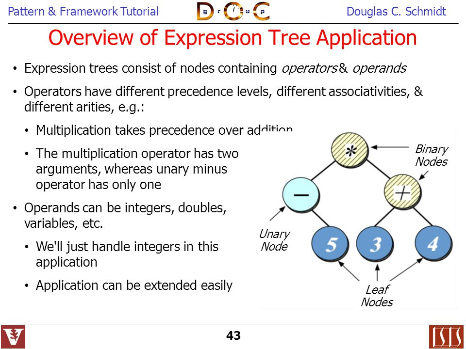 Overview of Expression Tree Application
