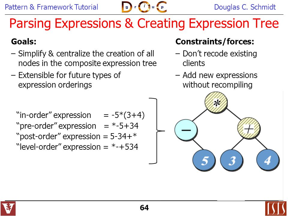 Parsing Expressions & Creating Expression Tree